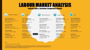 Labour-Market-Analysis-Blu Ripples National, State and Regional Comparative Analysis Pg-2 of 2