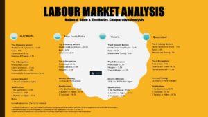 Blu Ripples Labour Market Analysis - National, State and Region Comparative Analysis - Page 1 of 2